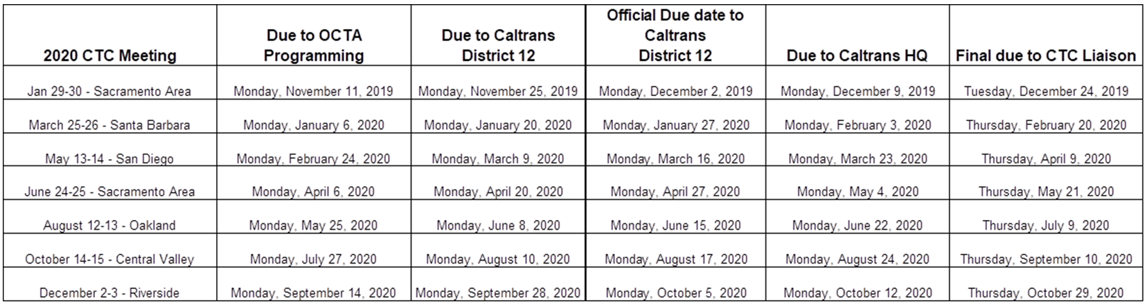CTC Preparation Schedule