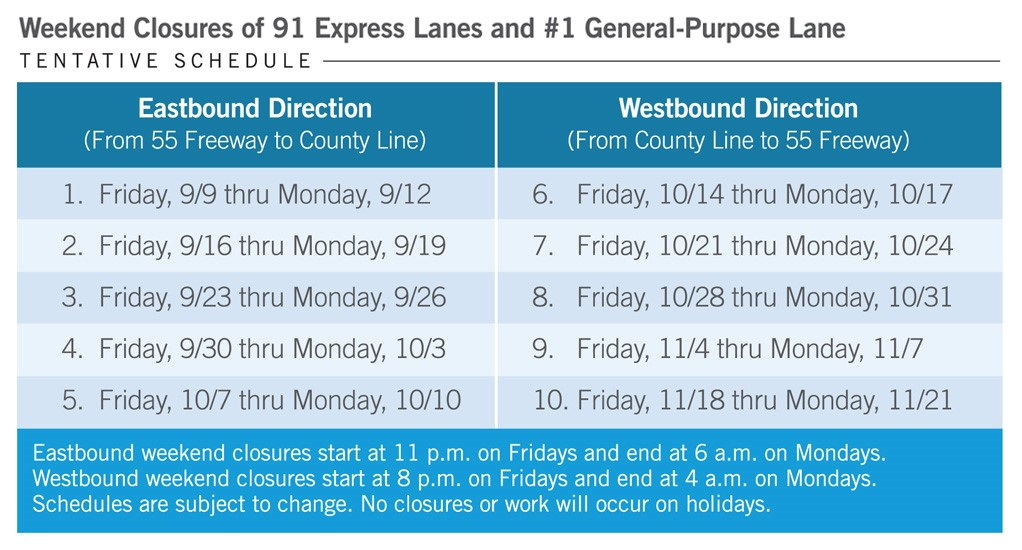 Heads up! The 91 freeway's Express Lanes will be closed for