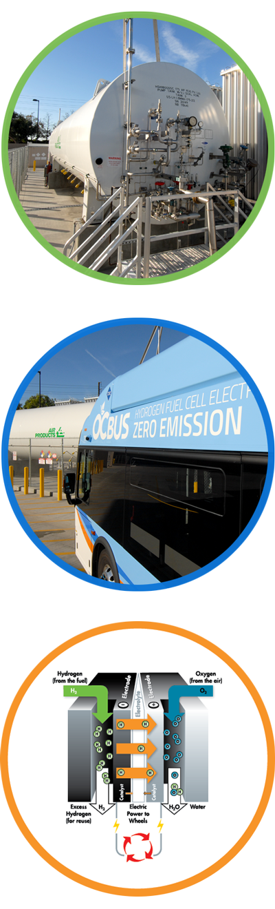 New hydrogen fueling station image